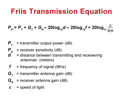 friis-transmission-equation